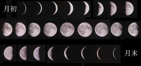 人学网 宇宙探索 星球史记 月亮的阴晴圆缺图2