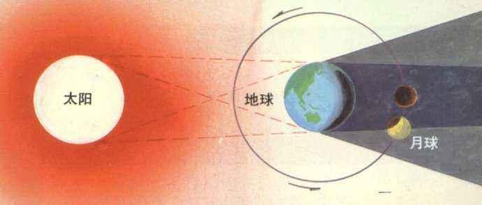 人学网 宇宙探索 星球史记 月亮的阴晴圆缺图4
