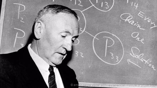 人学网 宇宙探索 天地起源 弗里茨·兹威基,最早注意并提出暗物质存在想法的物理学家