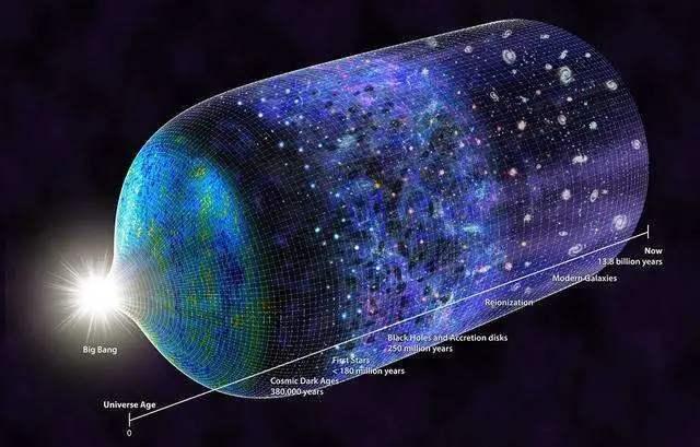 第一个30万年:宇宙、时间、空间的起源